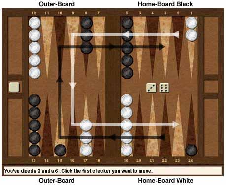 Backgammon Dice Rules